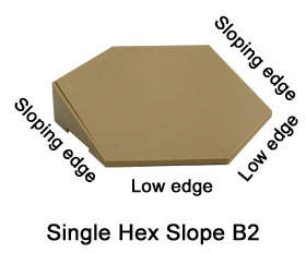 Single slope hex