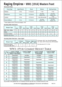 Raging Empires WW1 1914-1918 Play Sheet